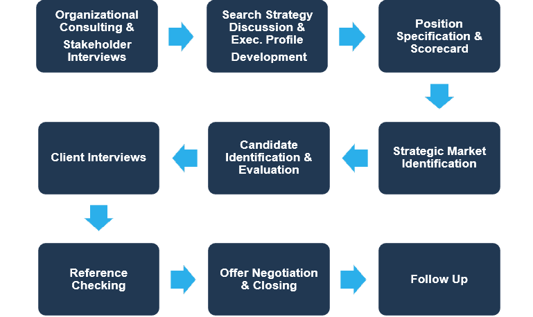 executive-search-process.png